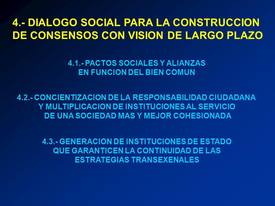 4.- DIALOGO SOCIAL PARA LA CONSTRUCCION DE CONSENSOS CON VISION DE LARGO PLAZO 4.1.- PACTOS SOCIALES Y ALIANZAS EN FUNCION DEL BIEN COMUN 4.2.- CONCIE