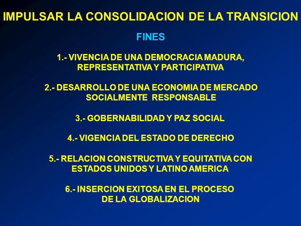 IMPULSAR LA CONSOLIDACION DE LA TRANSICION FINES 1.- VIVENCIA DE UNA DEMOCRACIA MADURA, REPRESENTATIVA Y PARTICIPATIVA 2.- DESARROLLO DE UNA ECONOMIA