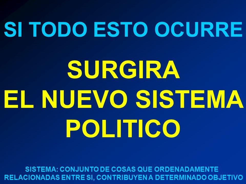 SI TODO ESTO OCURRE SURGIRA EL NUEVO SISTEMA POLITICO SISTEMA: CONJUNTO DE COSAS QUE ORDENADAMENTE RELACIONADAS ENTRE SI, CONTRIBUYEN A DETERMINADO OB