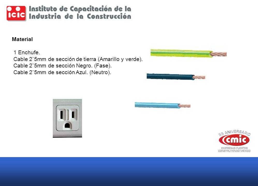 Material 1 Enchufe. Cable 2`5mm de sección de tierra (Amarillo y verde). Cable 2`5mm de sección Negro. (Fase). Cable 2`5mm de sección Azul. (Neutro).