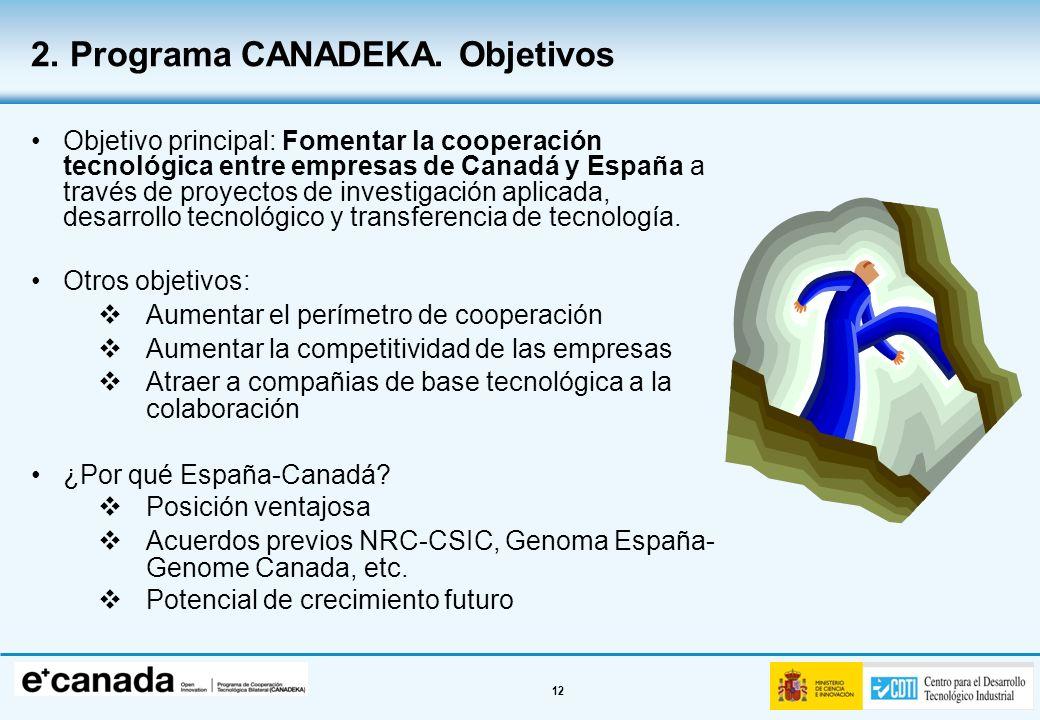 12 Objetivo principal: Fomentar la cooperación tecnológica entre empresas de Canadá y España a través de proyectos de investigación aplicada, desarrol