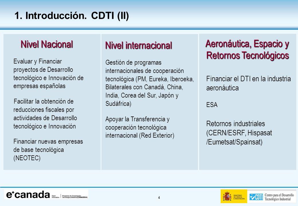 4 1. Introducción. CDTI (II) Aeronáutica, Espacio y Retornos Tecnológicos Aeronáutica, Espacio y Retornos Tecnológicos Financiar el DTI en la industri