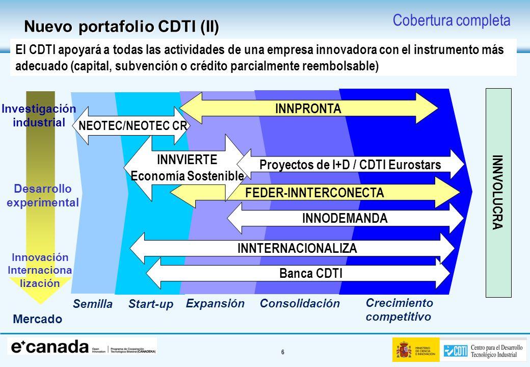 6 El CDTI apoyará a todas las actividades de una empresa innovadora con el instrumento más adecuado (capital, subvención o crédito parcialmente reembo