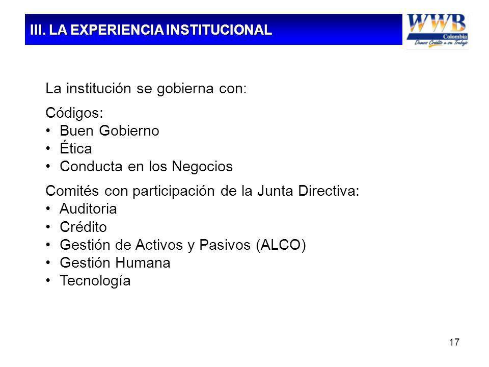 17 La institución se gobierna con: Códigos: Buen Gobierno Ética Conducta en los Negocios Comités con participación de la Junta Directiva: Auditoria Cr