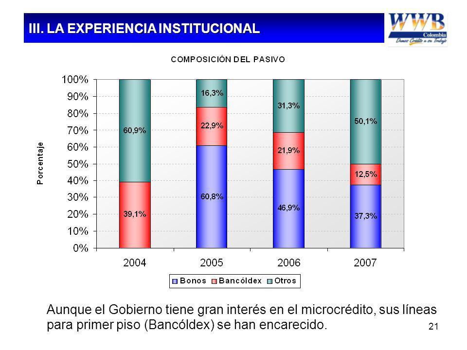 21 Fuente: WWB Colombia Aunque el Gobierno tiene gran interés en el microcrédito, sus líneas para primer piso (Bancóldex) se han encarecido. III. LA E