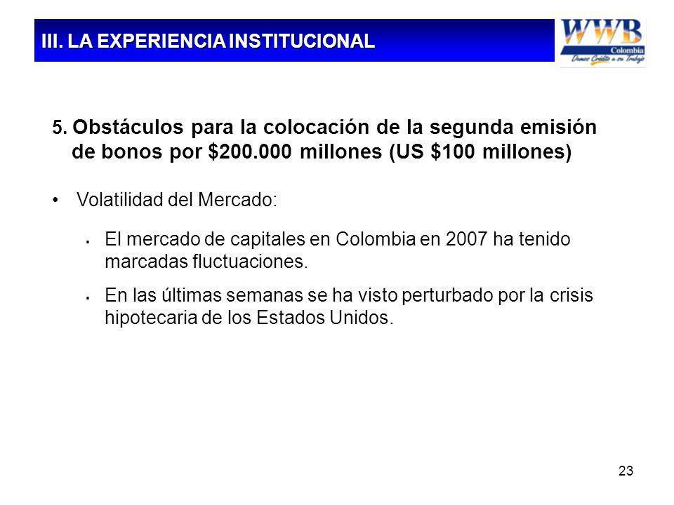 23 5. Obstáculos para la colocación de la segunda emisión de bonos por $200.000 millones (US $100 millones) Volatilidad del Mercado: El mercado de cap