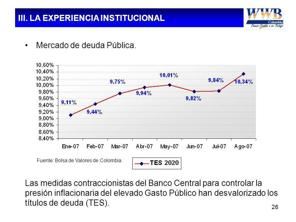 26 Las medidas contraccionistas del Banco Central para controlar la presión inflacionaria del elevado Gasto Público han desvalorizado los títulos de d