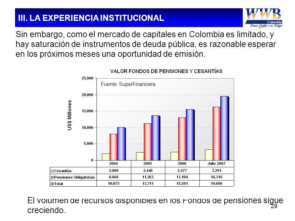 29 Sin embargo, como el mercado de capitales en Colombia es limitado, y hay saturación de instrumentos de deuda pública, es razonable esperar en los p