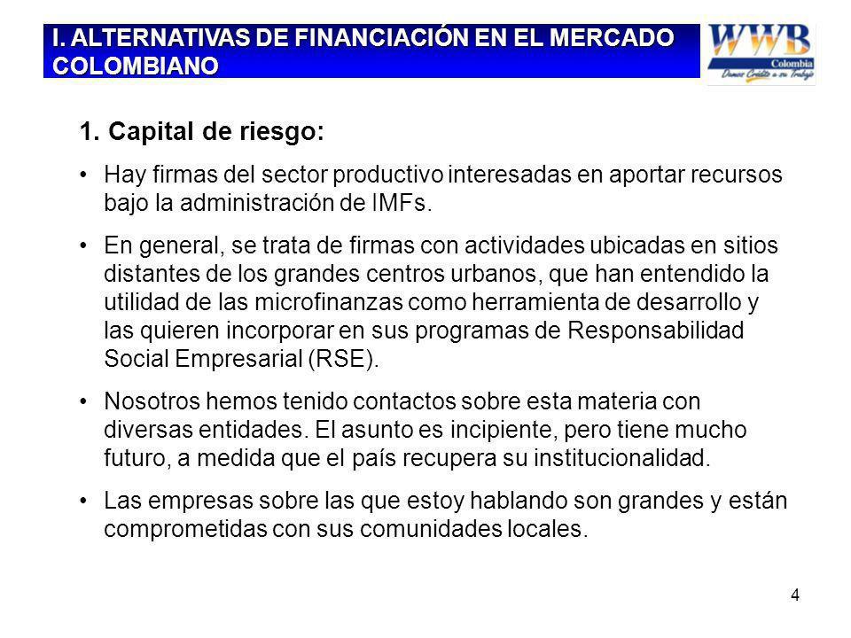 4 1. Capital de riesgo: Hay firmas del sector productivo interesadas en aportar recursos bajo la administración de IMFs. En general, se trata de firma