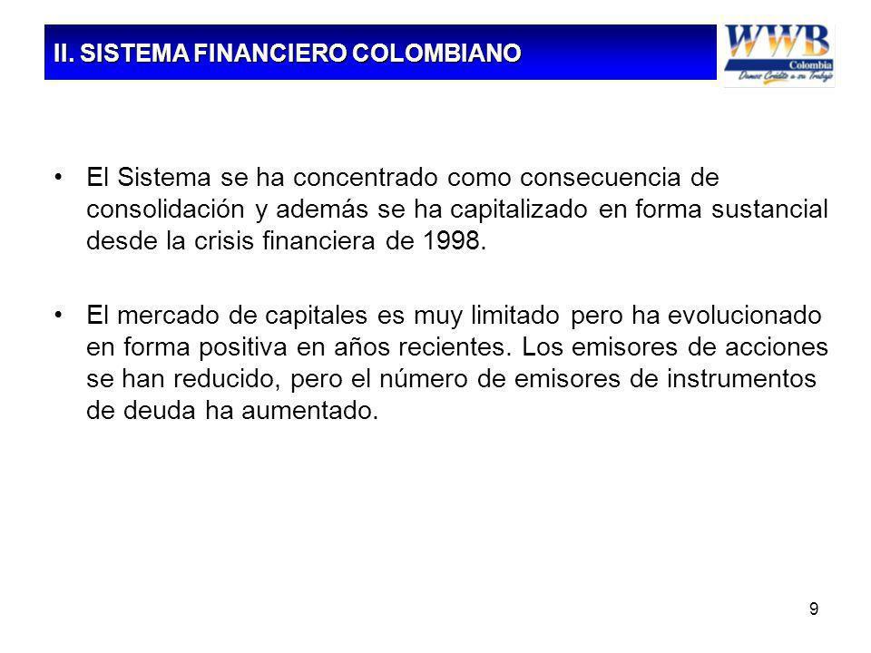 9 El Sistema se ha concentrado como consecuencia de consolidación y además se ha capitalizado en forma sustancial desde la crisis financiera de 1998.