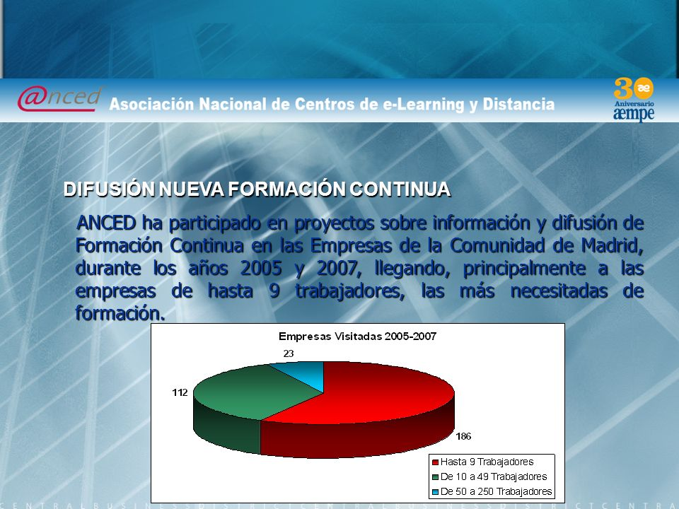 DIFUSIÓN NUEVA FORMACIÓN CONTINUA ANCED ha participado en proyectos sobre información y difusión de Formación Continua en las Empresas de la Comunidad de Madrid, durante los años 2005 y 2007, llegando, principalmente a las empresas de hasta 9 trabajadores, las más necesitadas de formación.