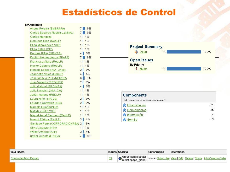 Estadísticos de Control