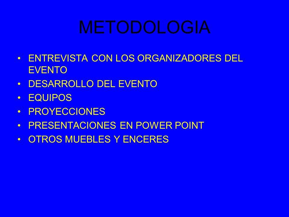 METODOLOGIA ENTREVISTA CON LOS ORGANIZADORES DEL EVENTO DESARROLLO DEL EVENTO EQUIPOS PROYECCIONES PRESENTACIONES EN POWER POINT OTROS MUEBLES Y ENCERES