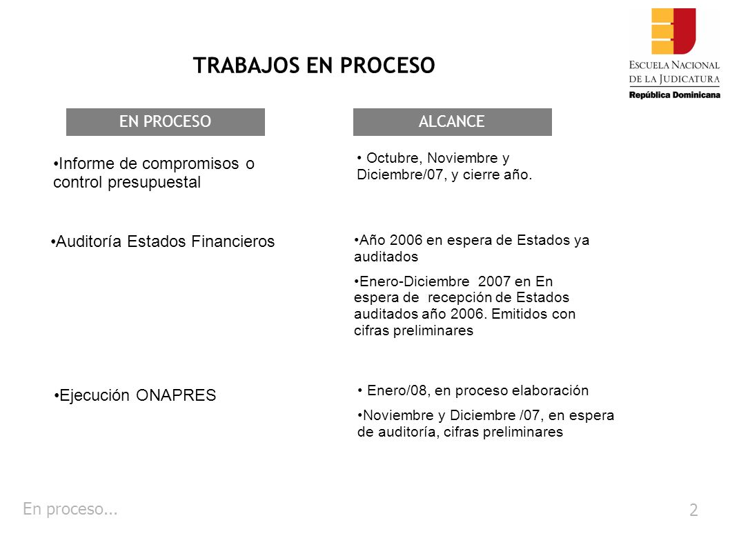 Informe de Compromisos (Control Presupuestal) 3