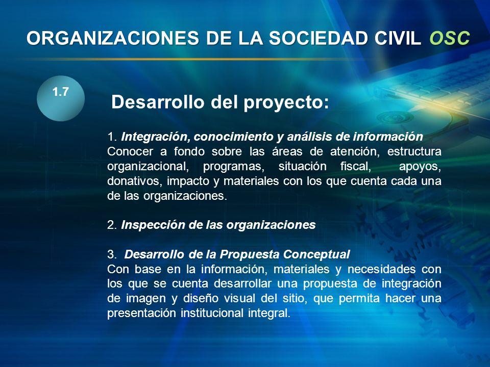 1.7 Desarrollo del proyecto: 1. Integración, conocimiento y análisis de información Conocer a fondo sobre las áreas de atención, estructura organizaci