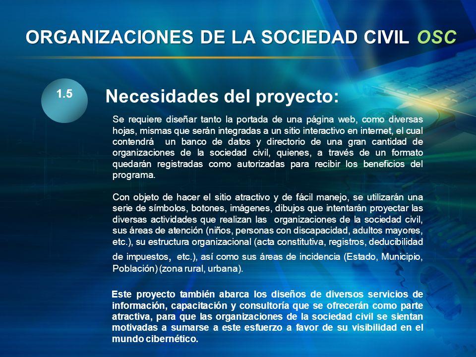 1.6 Directivos y/o responsables de las diversas organizaciones civiles del país.