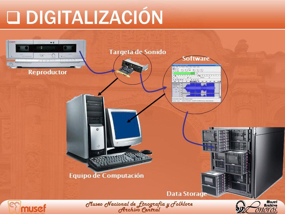 DIGITALIZACIÓN Museo Nacional de Etnografía y Folklore Archivo Central Reproductor Targeta de Sonido Software Data Storage Equipo de Computación
