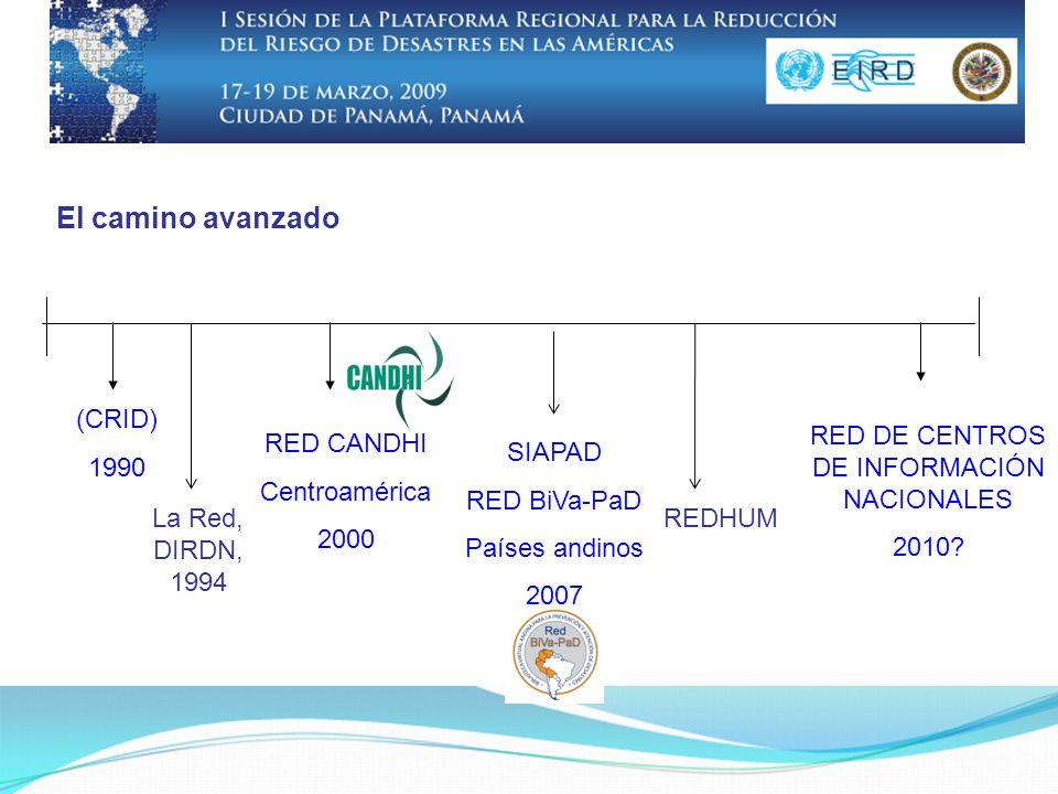 (CRID) 1990 RED CANDHI Centroamérica 2000 SIAPAD RED BiVa-PaD Países andinos 2007 RED DE CENTROS DE INFORMACIÓN NACIONALES 2010? El camino avanzado La