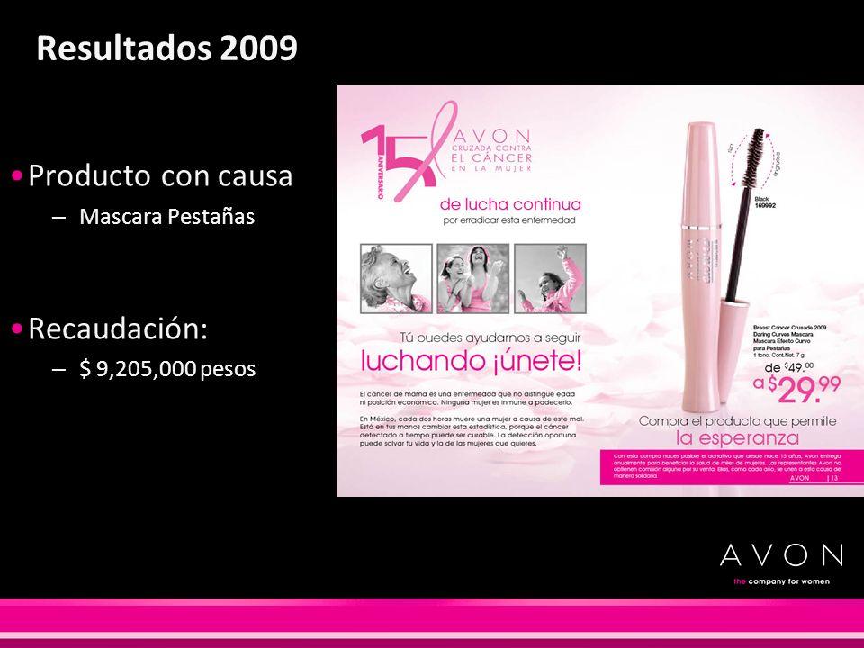 Resultados 2009 Producto con causa – Mascara Pestañas Recaudación: – $ 9,205,000 pesos