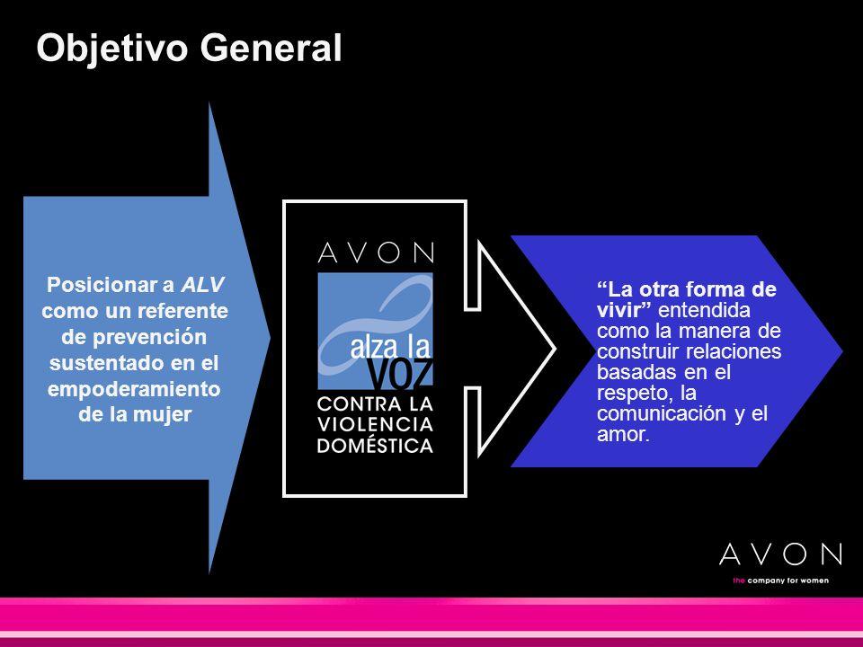 Objetivo General Posicionar a ALV como un referente de prevención sustentado en el empoderamiento de la mujer La otra forma de vivir entendida como la