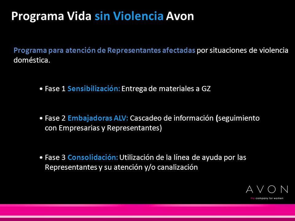 Programa Vida sin Violencia Avon Fase 1 Sensibilización: Entrega de materiales a GZ Fase 2 Embajadoras ALV: Cascadeo de información (seguimiento con E
