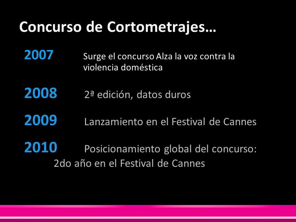 Concurso de Cortometrajes… 2007 Surge el concurso Alza la voz contra la violencia doméstica 2008 2ª edición, datos duros 2009 Lanzamiento en el Festiv