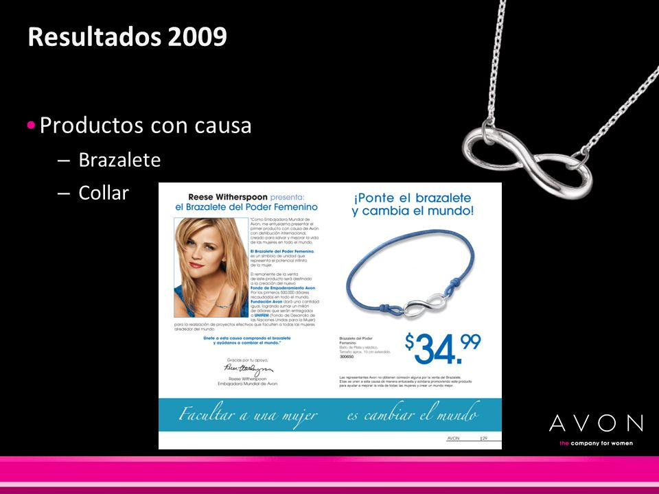 Resultados 2009 Productos con causa – Brazalete – Collar