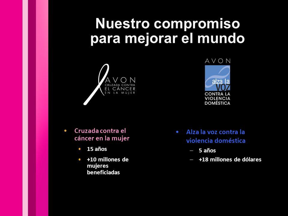 Nuestro compromiso para mejorar el mundo Cruzada contra el cáncer en la mujer 15 años +10 millones de mujeres beneficiadas Alza la voz contra la viole