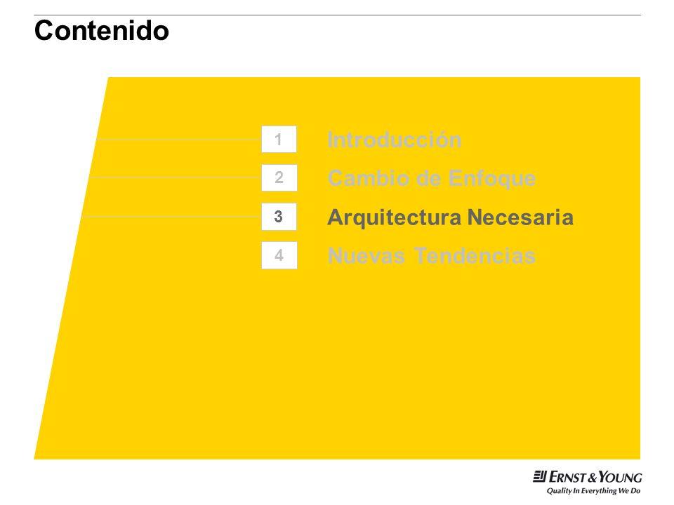Contenido Introducción Cambio de Enfoque Arquitectura Necesaria Nuevas Tendencias 1 2 3 4