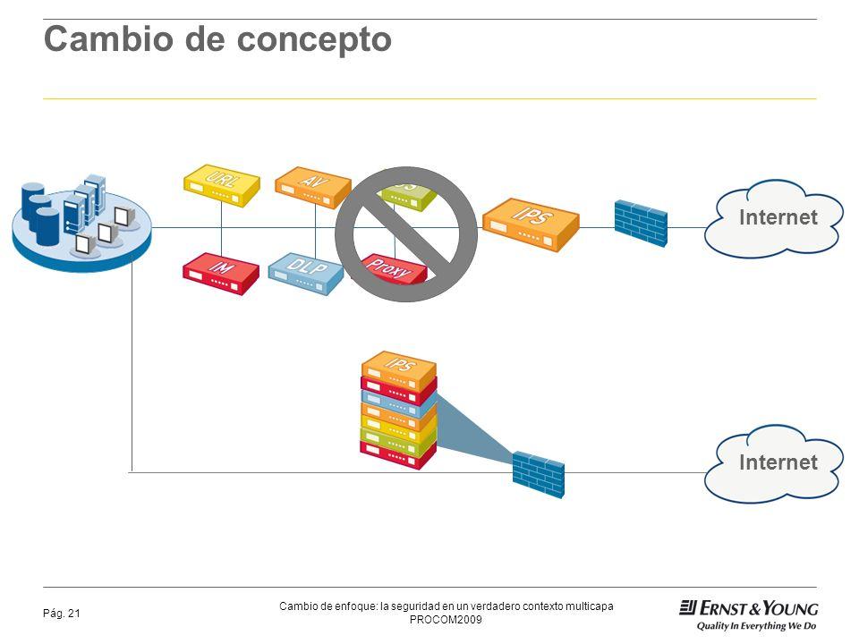 Cambio de enfoque: la seguridad en un verdadero contexto multicapa Pág.