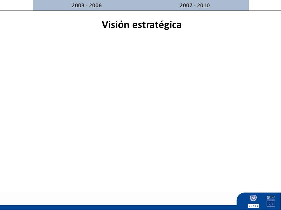 Visión estratégica 2007 - 20102003 - 2006