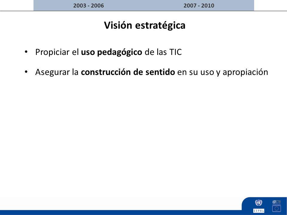 Visión estratégica Propiciar el uso pedagógico de las TIC 2007 - 20102003 - 2006 Asegurar la construcción de sentido en su uso y apropiación