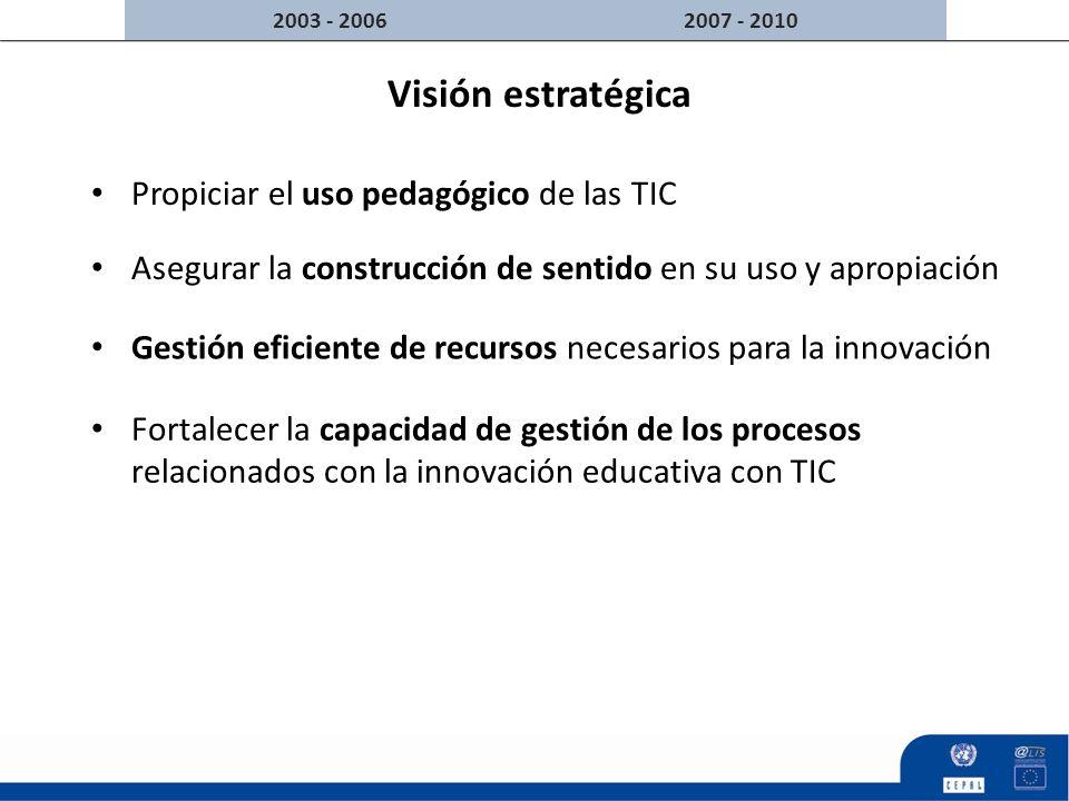 Visión estratégica Propiciar el uso pedagógico de las TIC 2007 - 20102003 - 2006 Asegurar la construcción de sentido en su uso y apropiación Gestión e