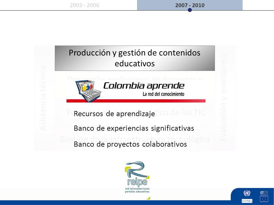 Evaluación y monitoreoAsistencia técnica 2007 - 20102003 - 2006 Gestión de la infraestructura tecnológica Desarrollo profesional de docentes y directi