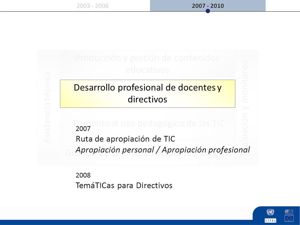 Producción y gestión de contenidos educativos Evaluación y monitoreoAsistencia técnica 2007 - 20102003 - 2006 Gestión de la infraestructura tecnológic