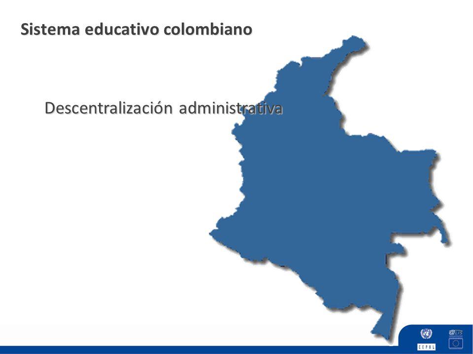 Sistema educativo colombiano Ministerio (MEN): define políticas define políticas asigna recursos asigna recursos evalúa gestión evalúa gestión presta asistencia técnica presta asistencia técnica Descentralización administrativa Entidades territoriales: Planifican y prestan el servicio educativo Planifican y prestan el servicio educativo Administran recursos Administran recursos