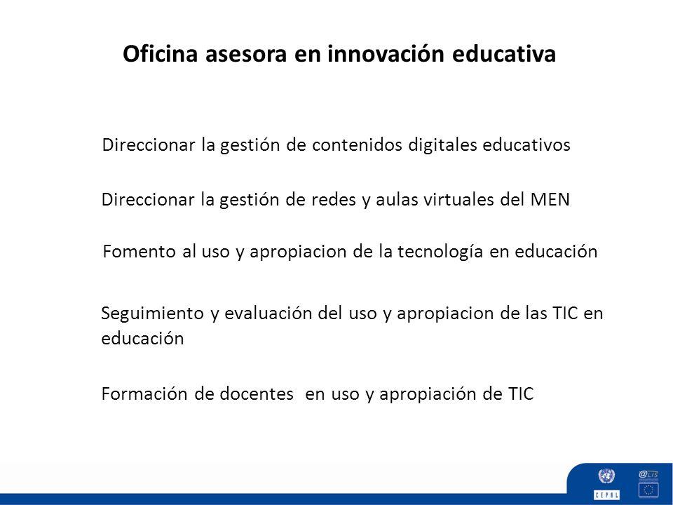 Oficina asesora en innovación educativa Direccionar la gestión de contenidos digitales educativos Direccionar la gestión de redes y aulas virtuales de