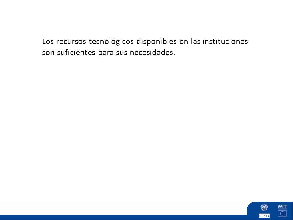 Los recursos tecnológicos disponibles en las instituciones son suficientes para sus necesidades.