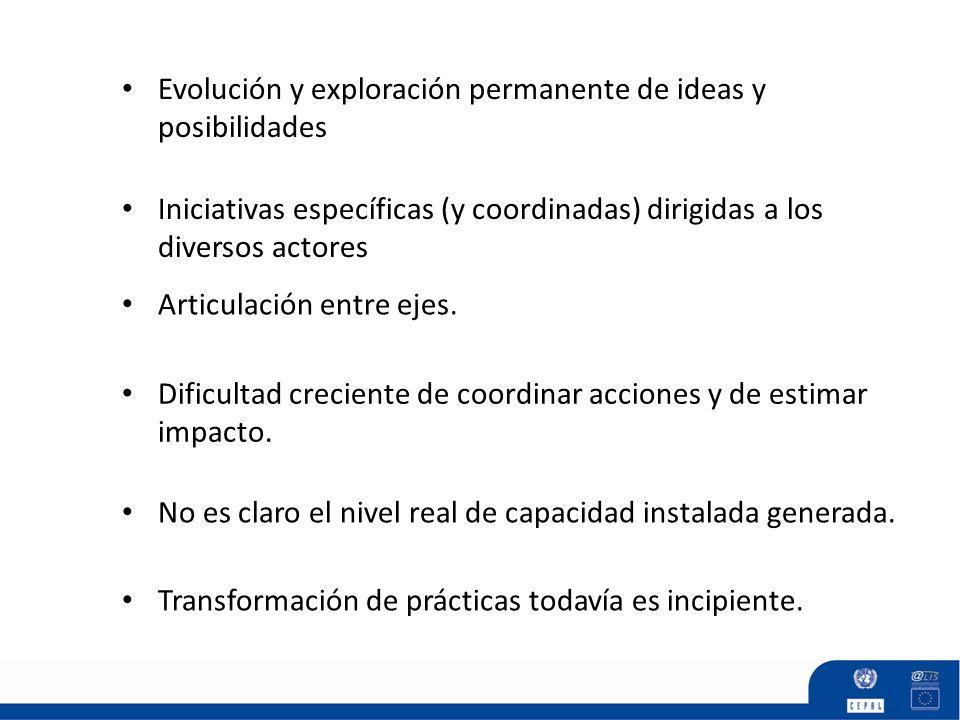 Iniciativas específicas (y coordinadas) dirigidas a los diversos actores Evolución y exploración permanente de ideas y posibilidades Dificultad crecie
