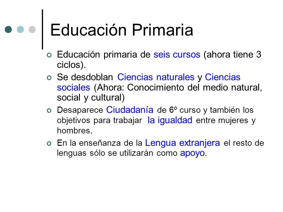 Educación Primaria Educación primaria de seis cursos (ahora tiene 3 ciclos). Se desdoblan Ciencias naturales y Ciencias sociales (Ahora: Conocimiento