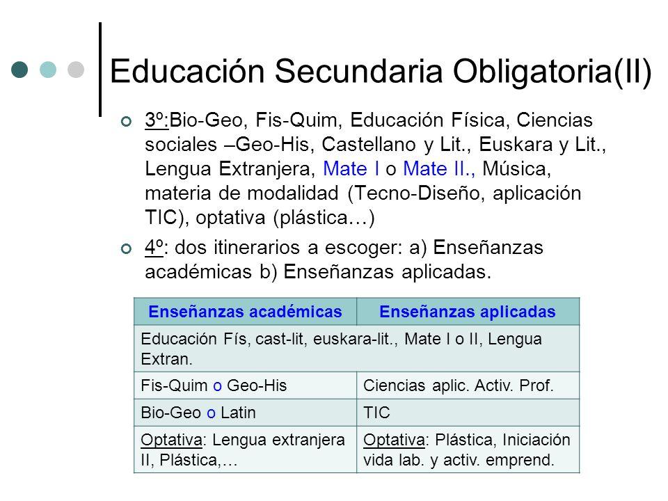 Educación Secundaria Obligatoria(II) 3º:Bio-Geo, Fis-Quim, Educación Física, Ciencias sociales –Geo-His, Castellano y Lit., Euskara y Lit., Lengua Ext