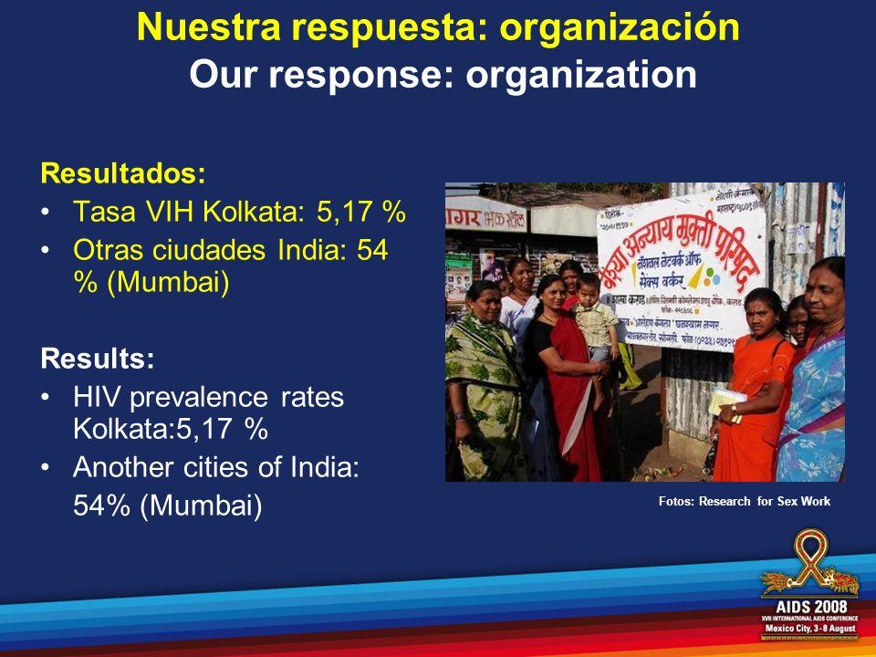Nuestra respuesta: organización Our response: organization Resultados: Tasa VIH Kolkata: 5,17 % Otras ciudades India: 54 % (Mumbai) Results: HIV preva