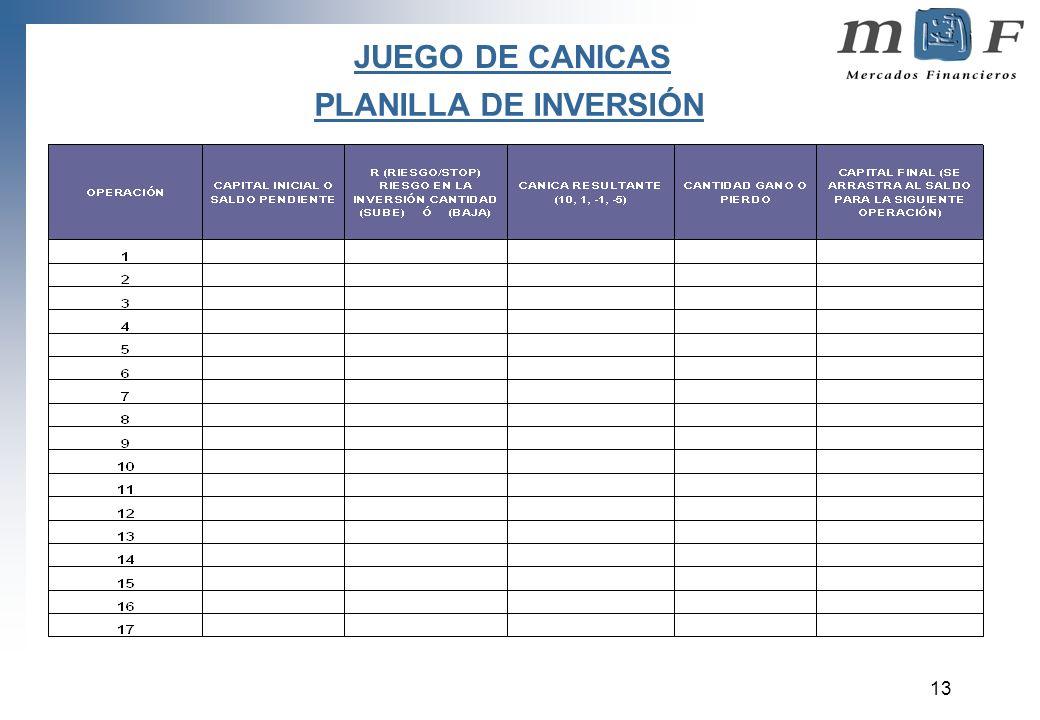 13 PLANILLA DE INVERSIÓN JUEGO DE CANICAS