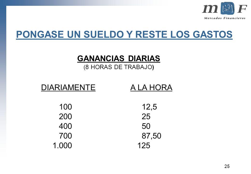 25 PONGASE UN SUELDO Y RESTE LOS GASTOS GANANCIAS DIARIAS (8 HORAS DE TRABAJO) DIARIAMENTEA LA HORA 100 12,5 200 25 400 50 700 87,50 1.000 125