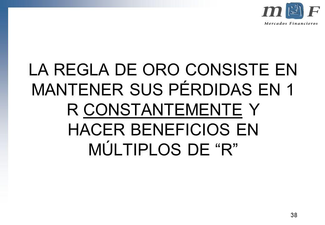 38 LA REGLA DE ORO CONSISTE EN MANTENER SUS PÉRDIDAS EN 1 R CONSTANTEMENTE Y HACER BENEFICIOS EN MÚLTIPLOS DE R