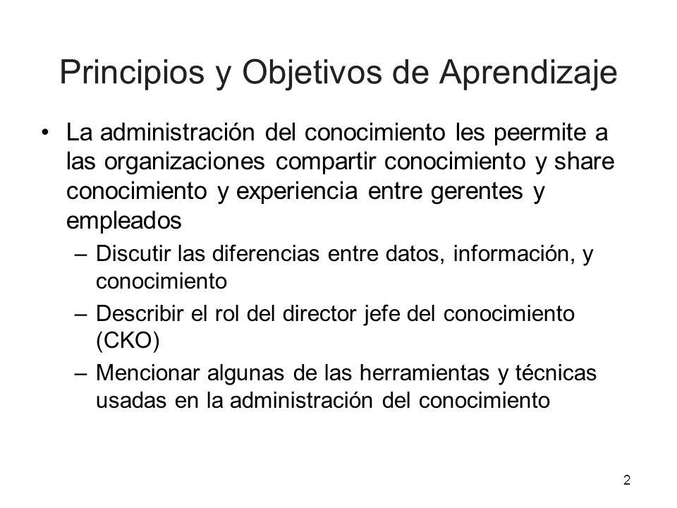 2 Principios y Objetivos de Aprendizaje La administración del conocimiento les peermite a las organizaciones compartir conocimiento y share conocimien