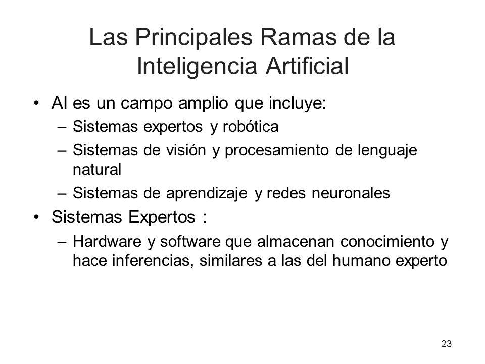 23 Las Principales Ramas de la Inteligencia Artificial AI es un campo amplio que incluye: –Sistemas expertos y robótica –Sistemas de visión y procesam