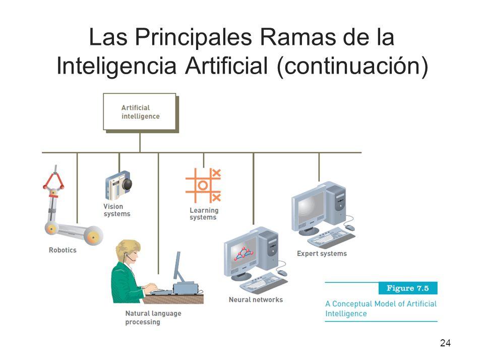 Las Principales Ramas de la Inteligencia Artificial (continuación) 24
