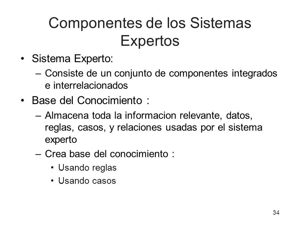34 Componentes de los Sistemas Expertos Sistema Experto: –Consiste de un conjunto de componentes integrados e interrelacionados Base del Conocimiento