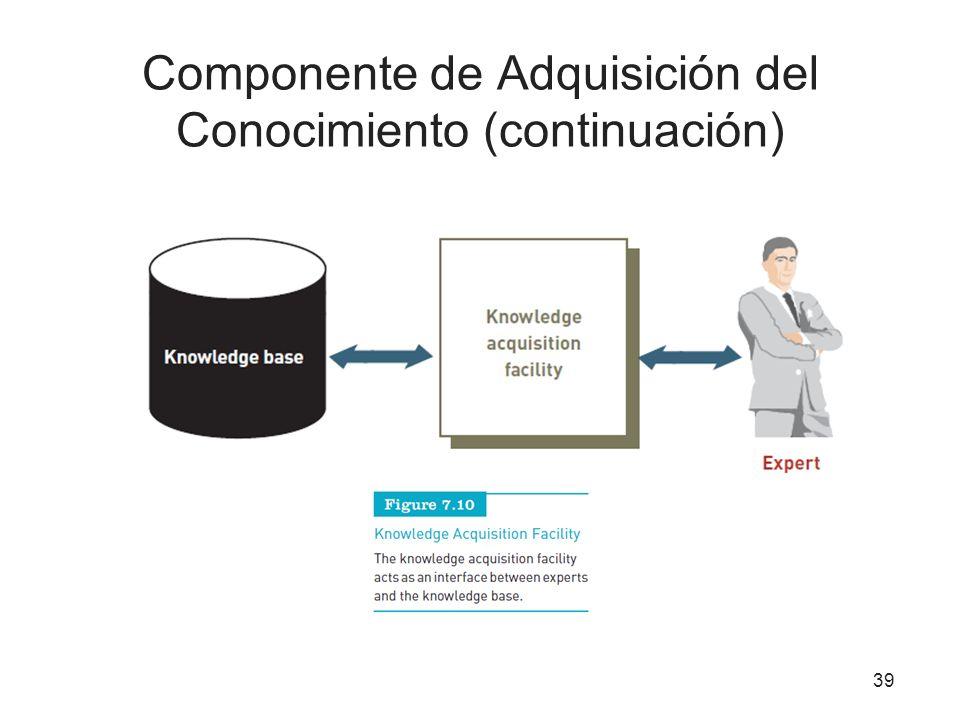 Componente de Adquisición del Conocimiento (continuación) 39
